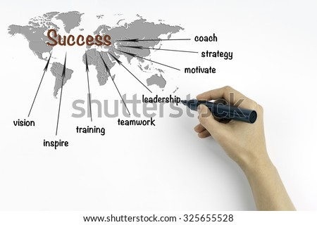 success concept on a white background