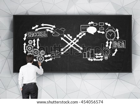 Success concept with businessman drawing infinity symbol business sketch on chalkboard hanging on patterned concrete wall - stock photo