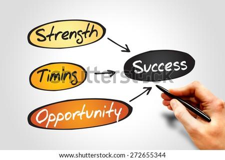 Success flow chart, business concept - stock photo