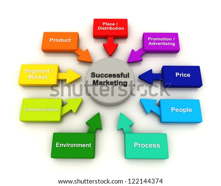 Success Marketing Concept Diagram chart 3D render multicolor Circle - stock photo