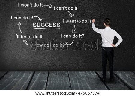 Success scheme write on black board