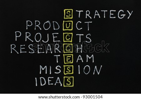 Success text over black. Strategy,team and ideia texts