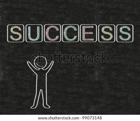 success written on blackboard with men model, background, high resolution - stock photo