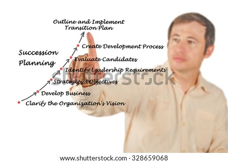 Succession Planning - stock photo