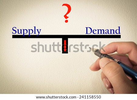 supply and demand text concept write on wall  - stock photo