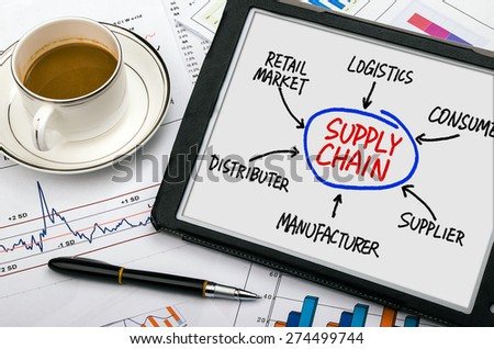supply chain concept diagram hand drawing on tablet pc - stock photo