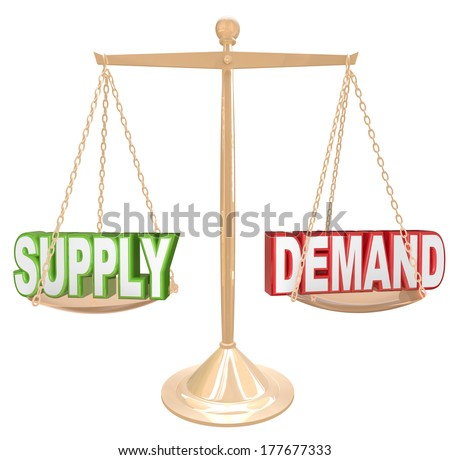 Supply Demand Scale Free Market Economy Principle Law