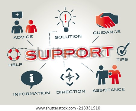 Support concept. Chart with keywords and icons - stock photo