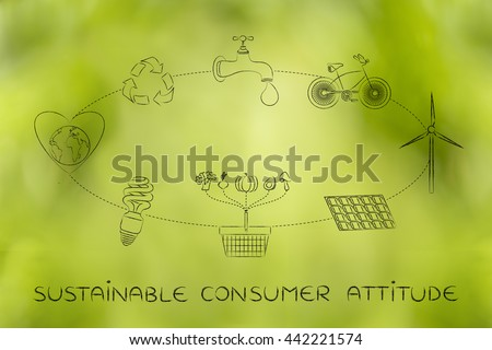 sustainable consumer attitude: diagram with daily steps to protect the environment by saving energy, recycling and eating local