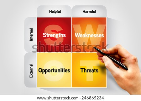 parker pen company swot analysis Qyresearch reports is the trusted source of market research reports among customers that include prestigious chinese companies, multinational companies, smes, and private equity firms.