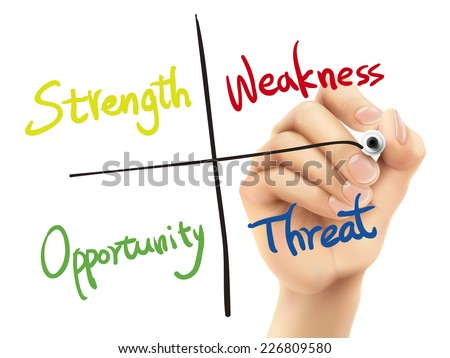 SWOT analysis diagram written by 3d hand over white background - stock photo