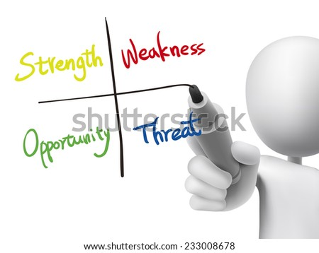SWOT analysis diagram written by 3d man over transparent board - stock photo