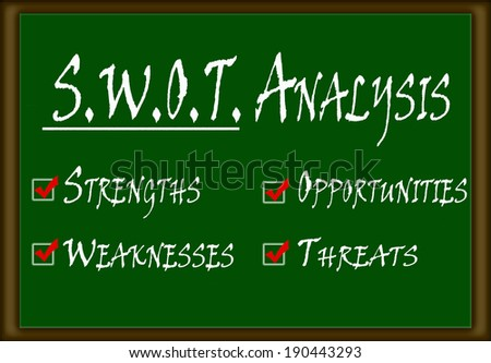 SWOT analysis on a green board.