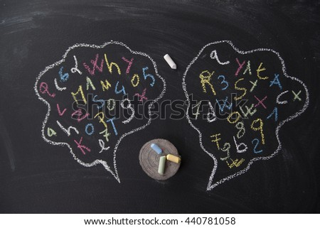 Syllables of words into the clouds drawn on blackboard with chalk - stock photo