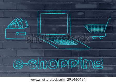 symbols of e-shopping and ordering products online: laptop, wallet and shopping cart