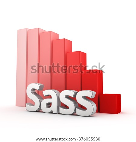 Syntactically Awesome Stylesheets (Sass) is decreasing. The use of meta-language Sass is gradually reduced. Acronym Sass against the red falling graph. 3D illustration picture
