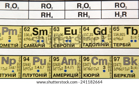 table of chemical elements - stock photo