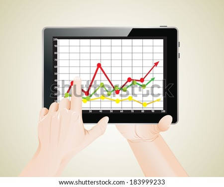 Tablet screen with graph and a hands.