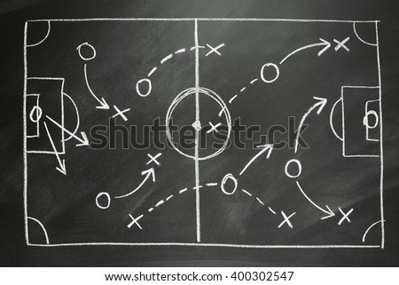 tactics on a painted soccer field