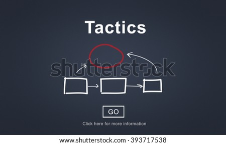 Tactics Strategy Planning Solution Vision Concept - stock photo