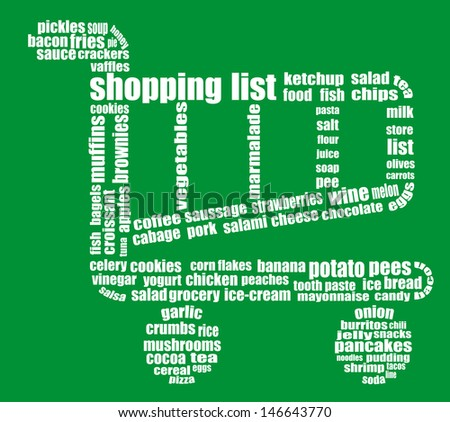 Tag Cloud Composed Of Words Related To Grocery Shopping. White Words On  Green Background  Grocery Words
