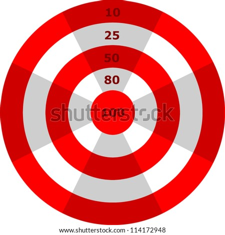 Target with points listed - stock photo