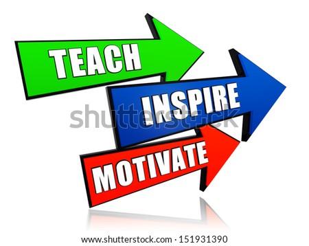 teach, inspire, motivate - text in 3d arrows, education motivation concept words - stock photo