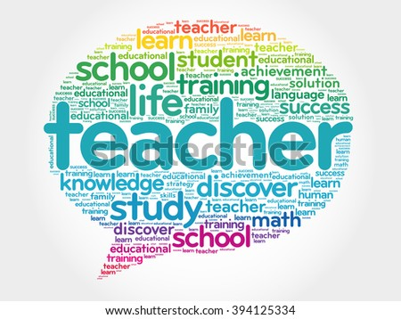 TEACHER Think Bubble word cloud, business concept - stock photo
