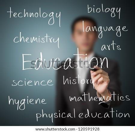 teacher writing education concept - stock photo