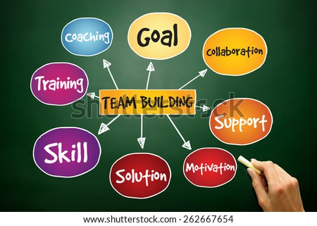Team Building mind map, business concept on blackboard - stock photo