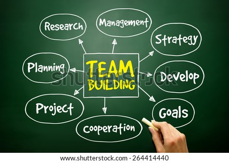 Team building mind map business concept on blackboard - stock photo