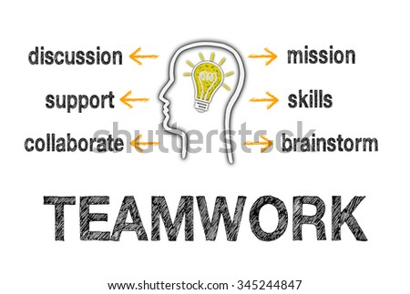 Teamwork Business Concept - head with light bulb and text on white background