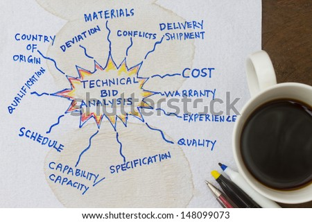 Technical bid analysis engineering sketch on napkin.