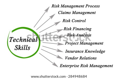 Technical Skills Stock Images, Royaltyfree Images. Resume Formatting Examples. Resume For Military. Entry Level Supply Chain Resume. Resume Format Samples Word. Microsoft Office Template Resume. English Instructor Resume. Profile In Resume Sample. Resume Lawyer Sample