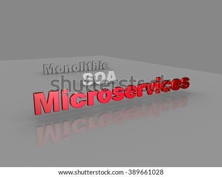 technology trends and representing the evolution of micro services from the traditional software architecture like monolithic, service oriented to microservices.