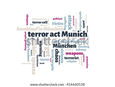 terror act in Munich word cloud