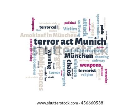 terror act in Munich word cloud - stock photo