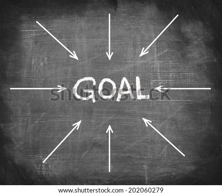 "Text "" GOAL "" on blackboard with many arrows pointing in it."