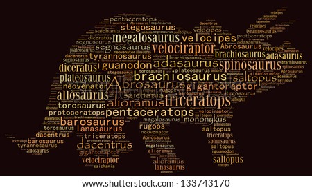 Text graphics of dinosaur
