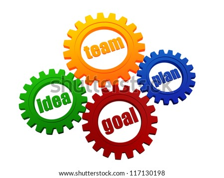 text idea, team, plan, goal - words in 3d colored gearwheels - stock photo