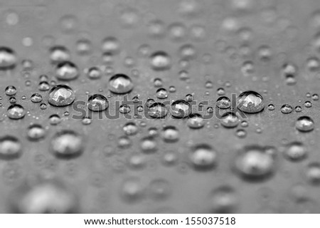 texture and background of beautiful water drops