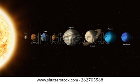 the big family of solar system planets with a sun in the head