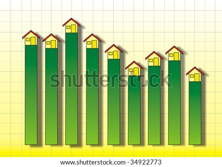 The chart of growth in real estate