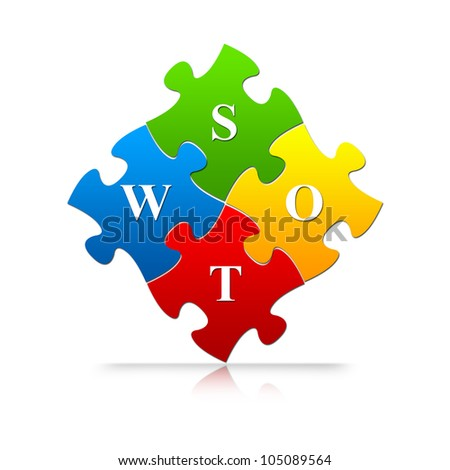 The Colorful SWOT Puzzle For Business Concept Isolated on White Background - stock photo