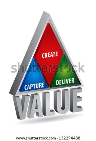 value creation stock images royaltyfree images amp vectors