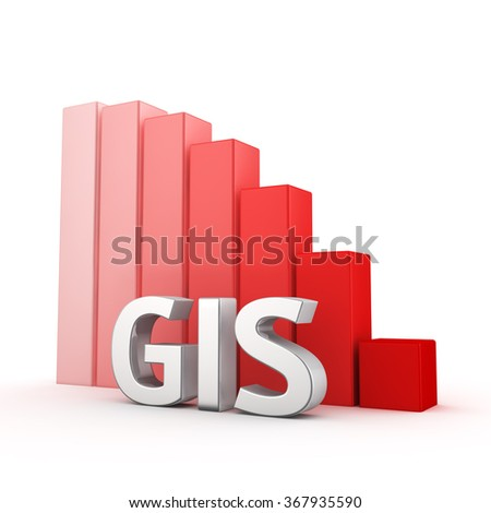 The decrease in the activity of using GIS systems. The acronym GIS against going down red chart. 3D illustration for a report and presentation