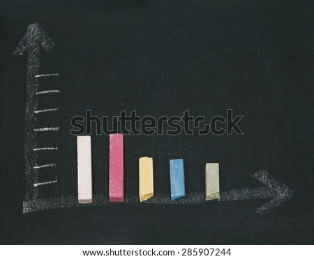 The graph drawn with crayons