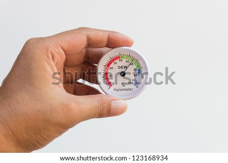 the hydrometer hand hold, Isolated