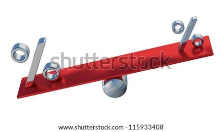 The metallic percent sign on the balance - stock photo