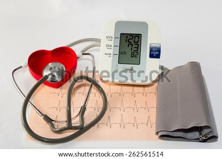 The pressure gauge to control our blood pressure